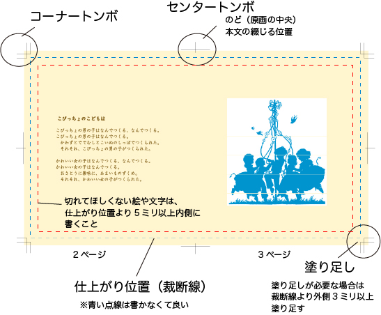 原画の描き方例